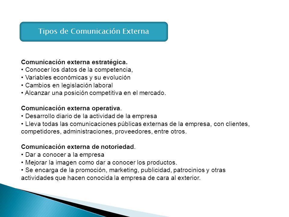 Tipos de Comunicación Externa