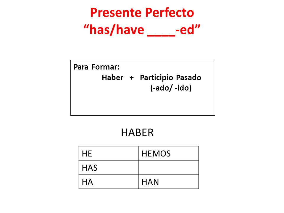 Presente Perfecto has/have ____-ed