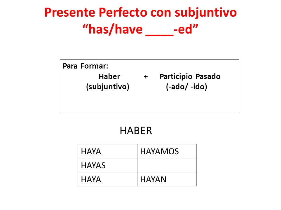 Presente Perfecto con subjuntivo has/have ____-ed