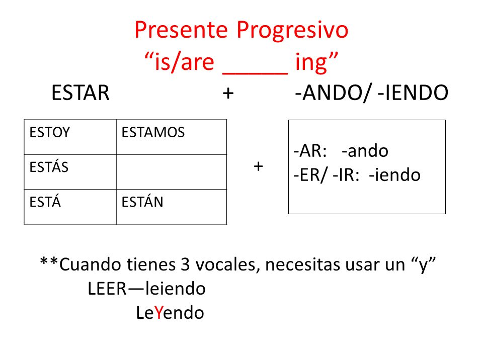 Presente Progresivo is/are _____ ing