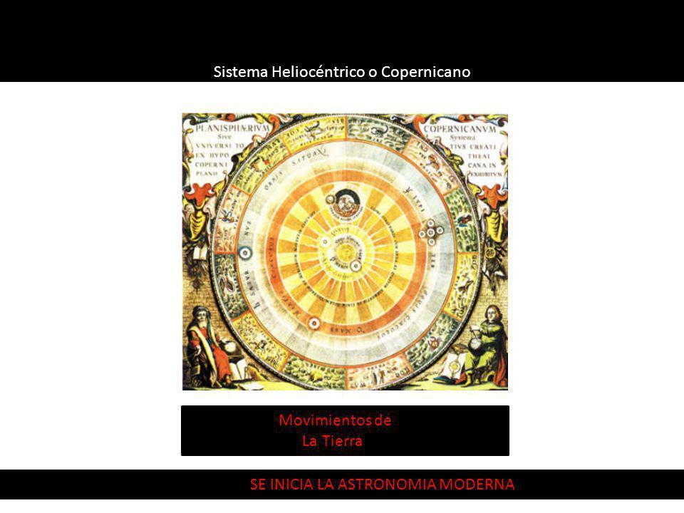 Sistema Heliocéntrico o Copernicano