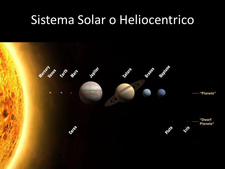 Sistema Solar o Heliocentrico