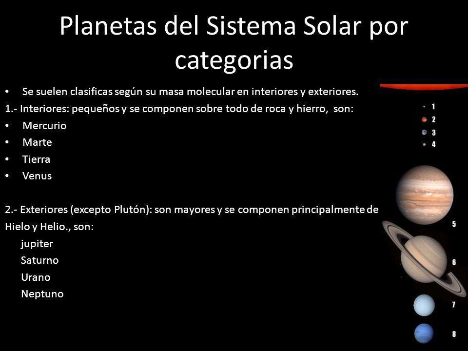Planetas del Sistema Solar por categorias