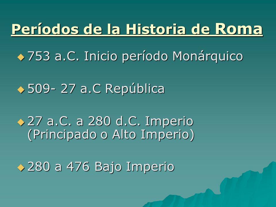 Períodos de la Historia de Roma