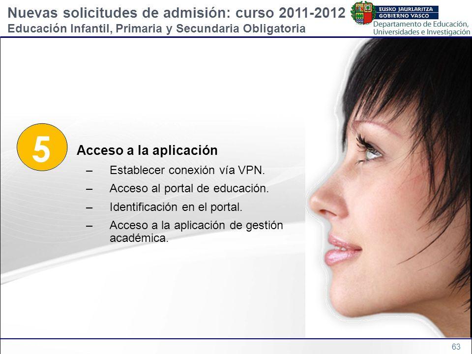 5 Nuevas solicitudes de admisión: curso 2011-2012