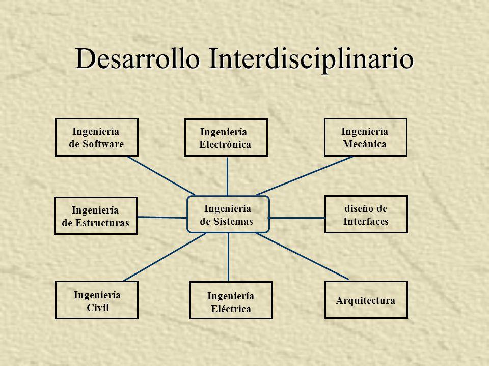 Desarrollo Interdisciplinario