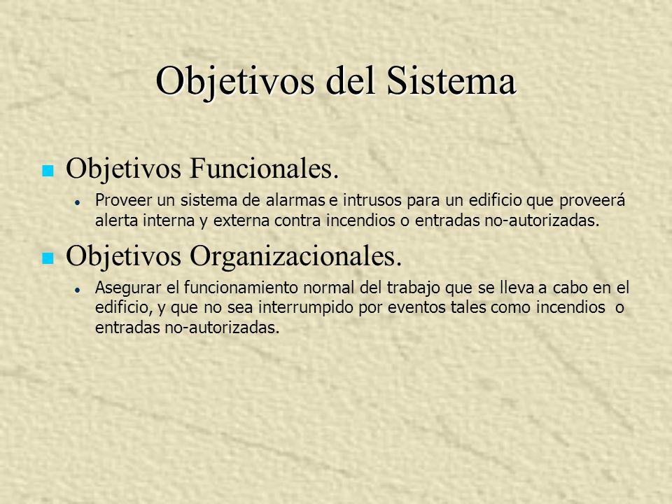 Objetivos del Sistema Objetivos Funcionales.