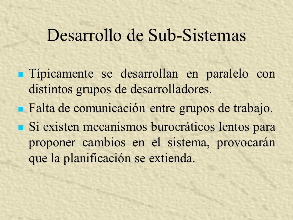 Desarrollo de Sub-Sistemas