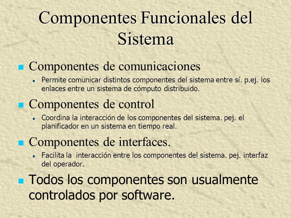 Componentes Funcionales del Sistema