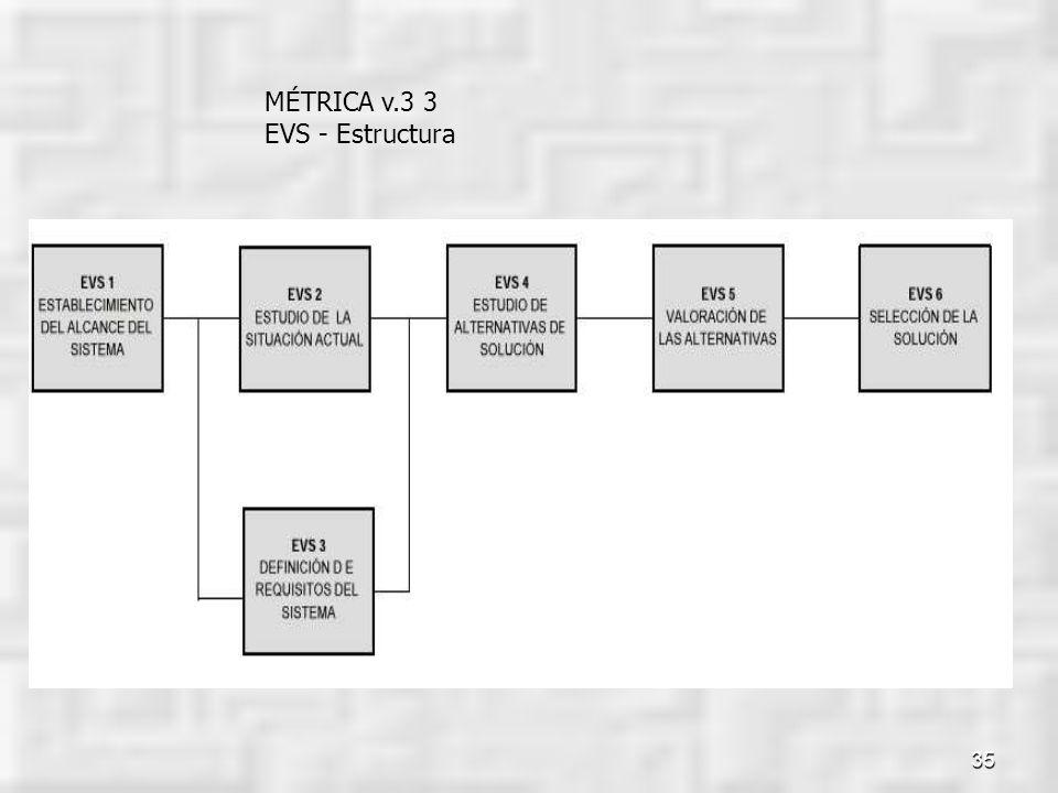 MÉTRICA v.3 3 EVS - Estructura