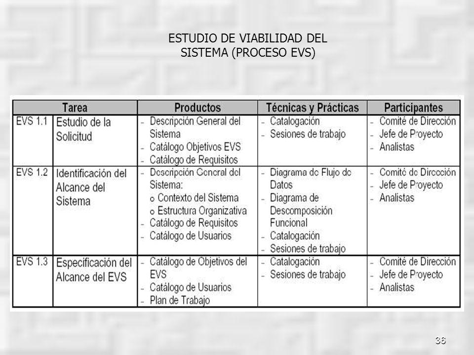 ESTUDIO DE VIABILIDAD DEL