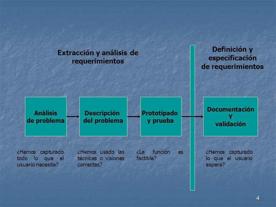 Extracción y análisis de requerimientos