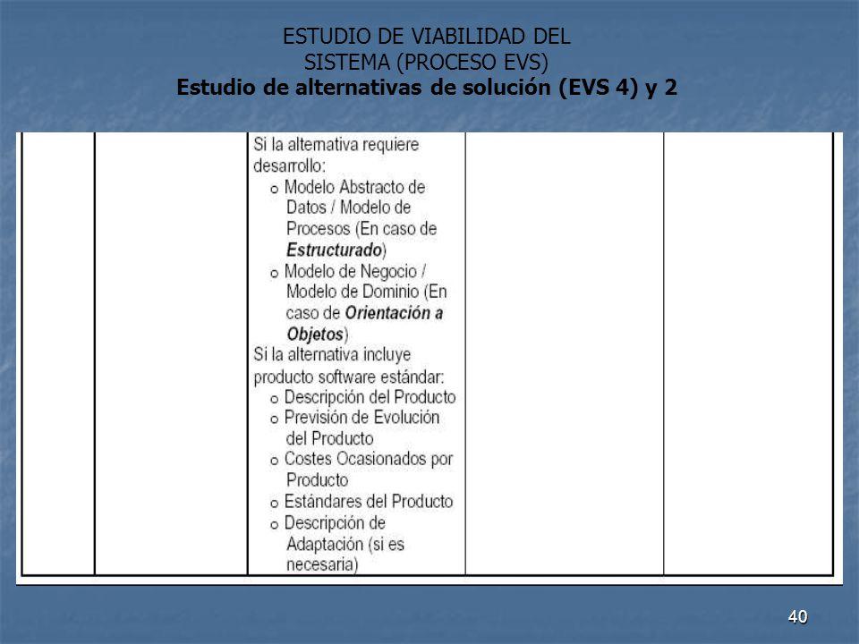 Estudio de alternativas de solución (EVS 4) y 2
