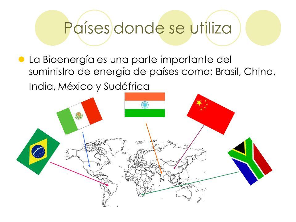 Países donde se utiliza