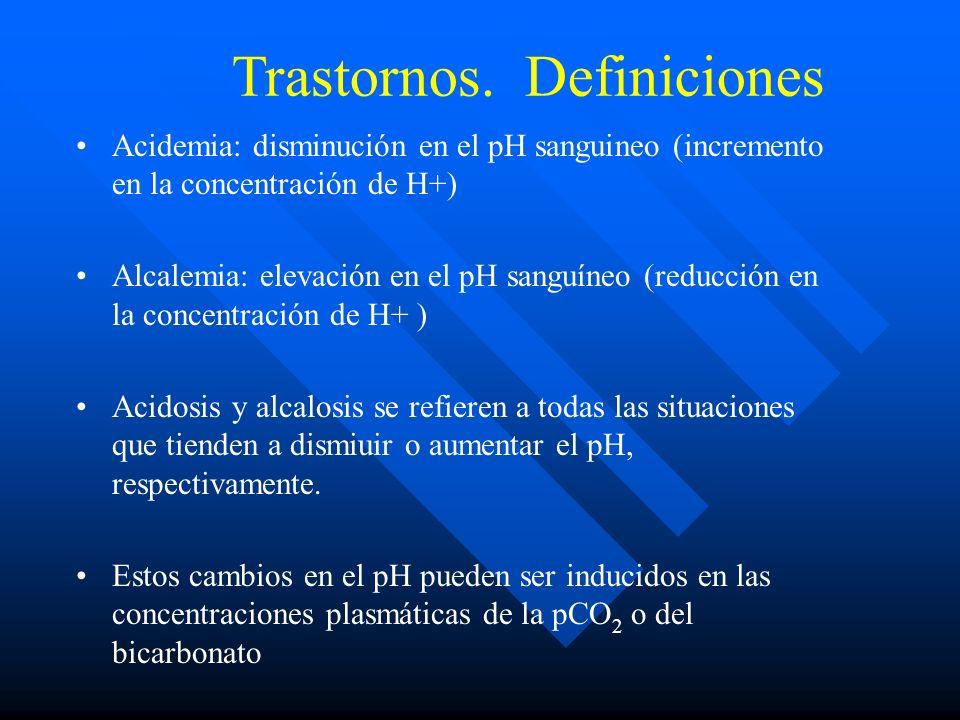 Trastornos. Definiciones
