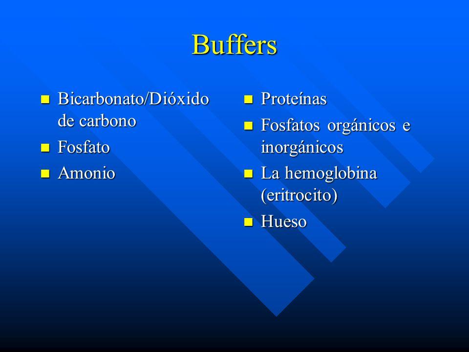 Buffers Bicarbonato/Dióxido de carbono Fosfato Amonio Proteínas