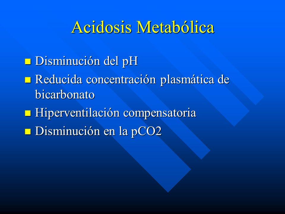 Acidosis Metabólica Disminución del pH