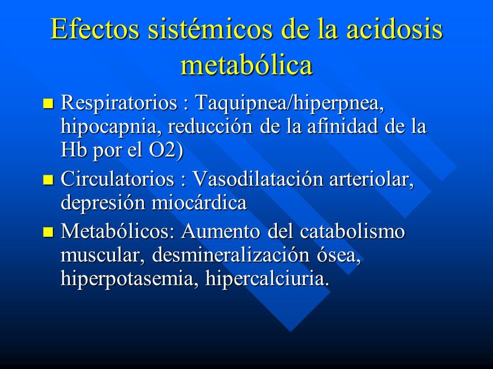 Efectos sistémicos de la acidosis metabólica