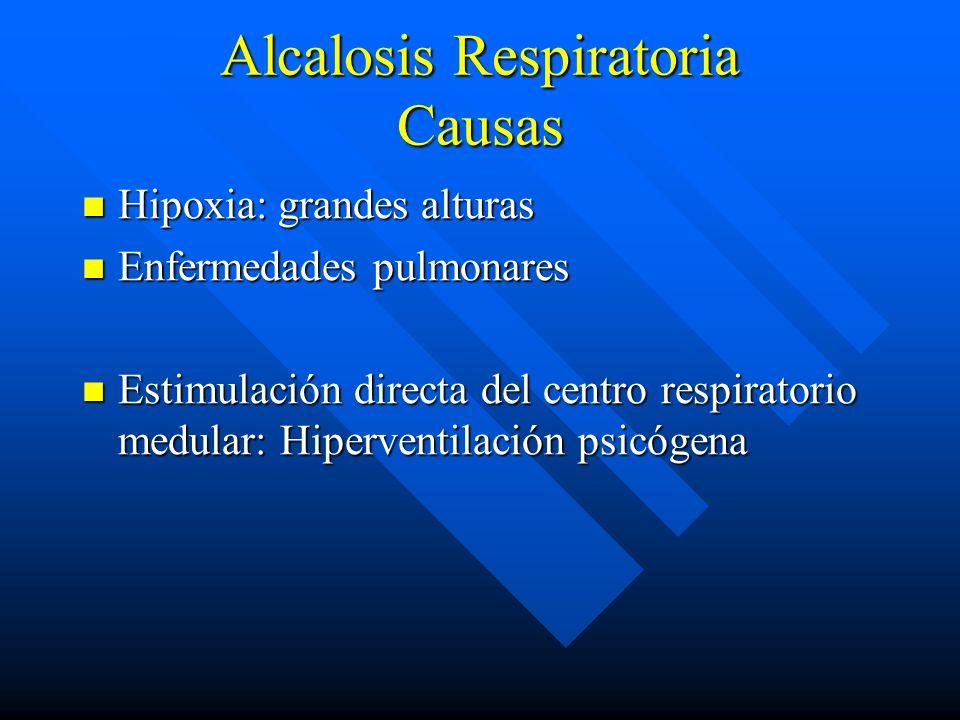 Alcalosis Respiratoria Causas