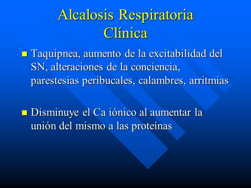 Alcalosis Respiratoria Clínica