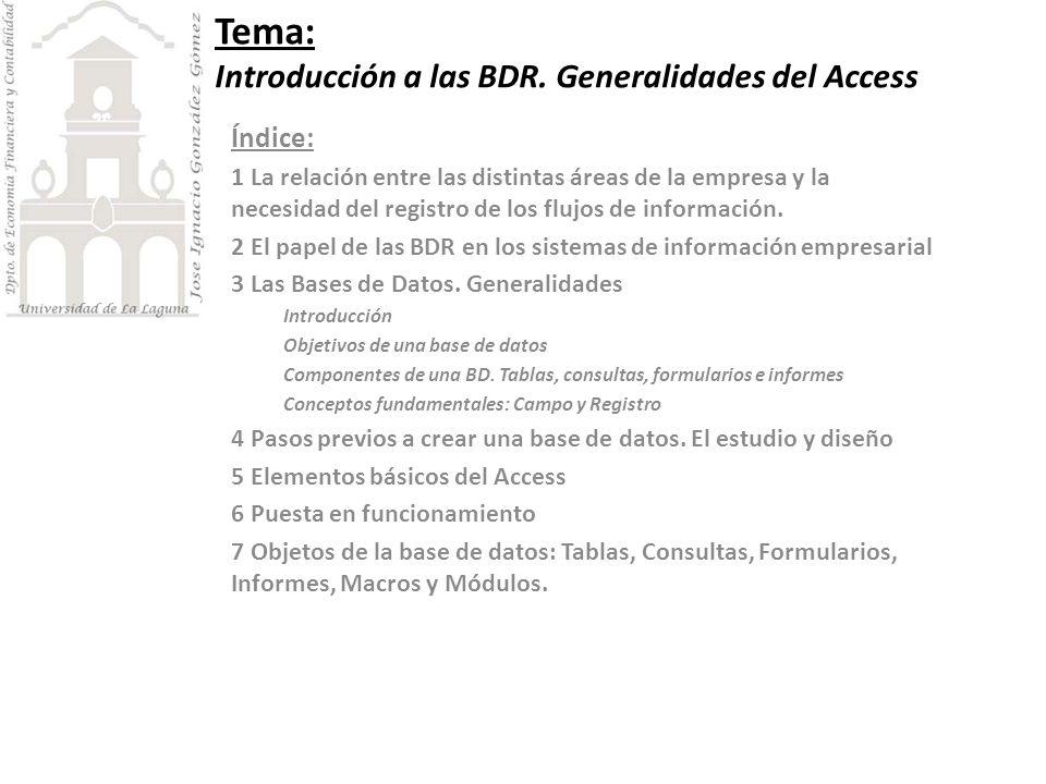 Tema: Introducción a las BDR. Generalidades del Access