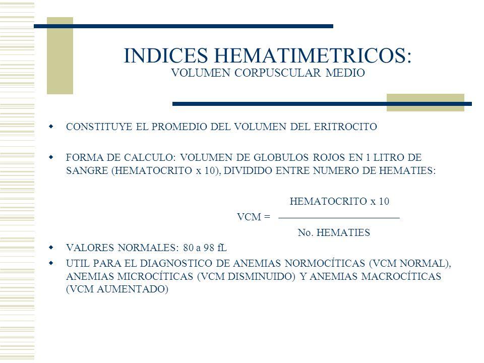 INDICES HEMATIMETRICOS: VOLUMEN CORPUSCULAR MEDIO