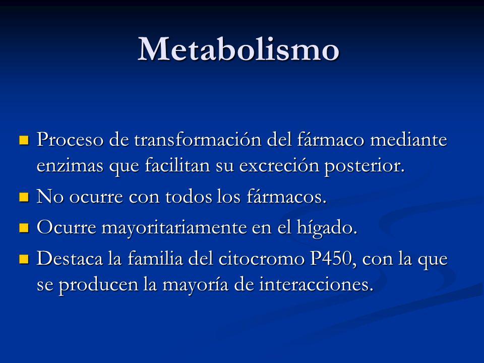 Metabolismo Proceso de transformación del fármaco mediante enzimas que facilitan su excreción posterior.