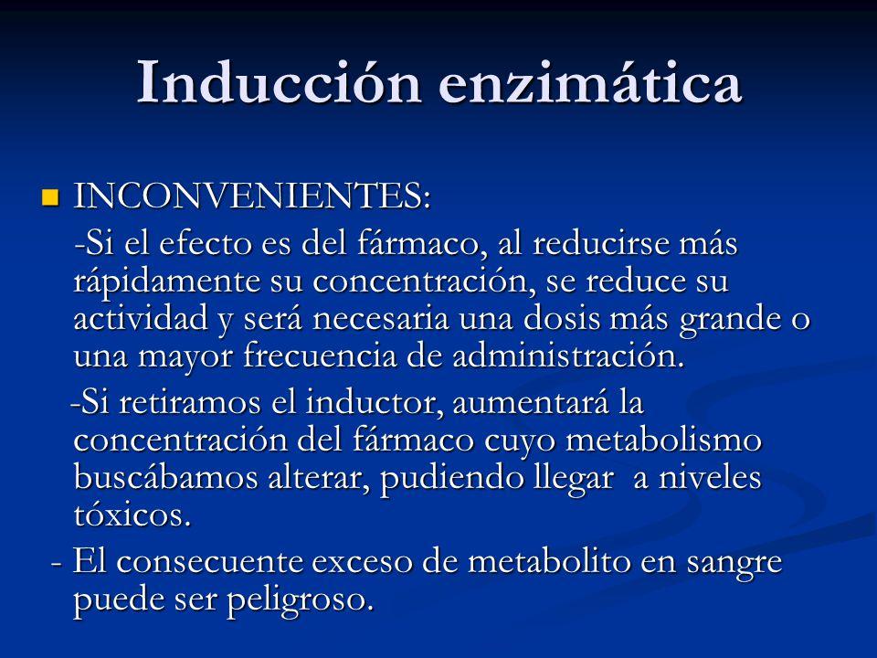 Inducción enzimática INCONVENIENTES: