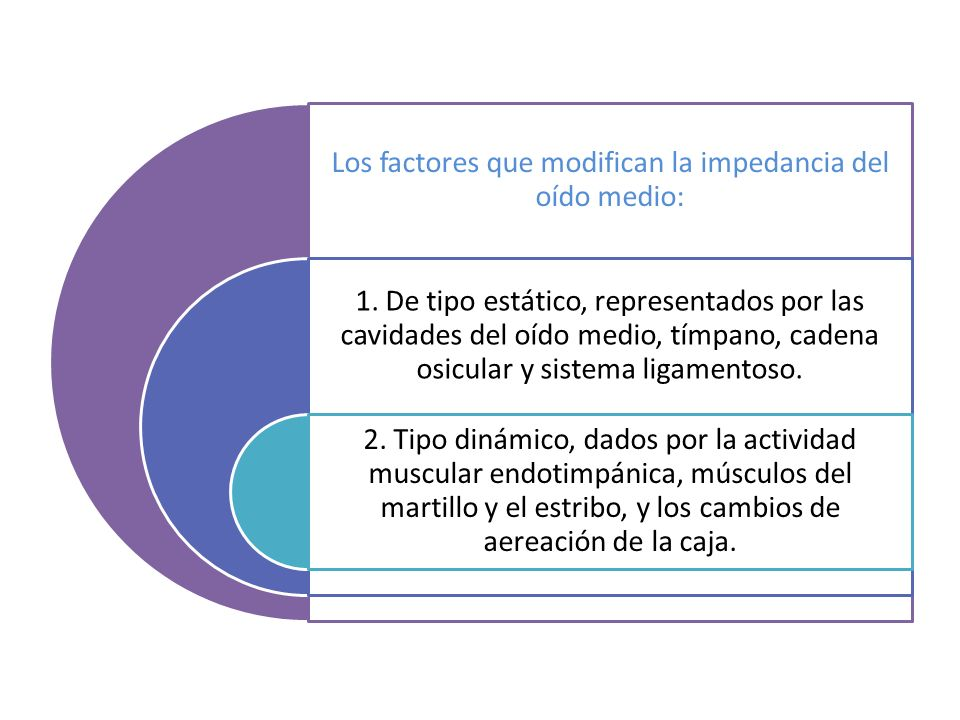 Los factores que modifican la impedancia del oído medio: