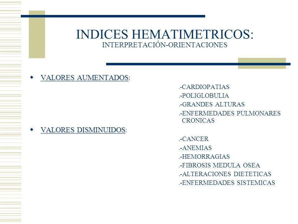 INDICES HEMATIMETRICOS: INTERPRETACIÓN-ORIENTACIONES
