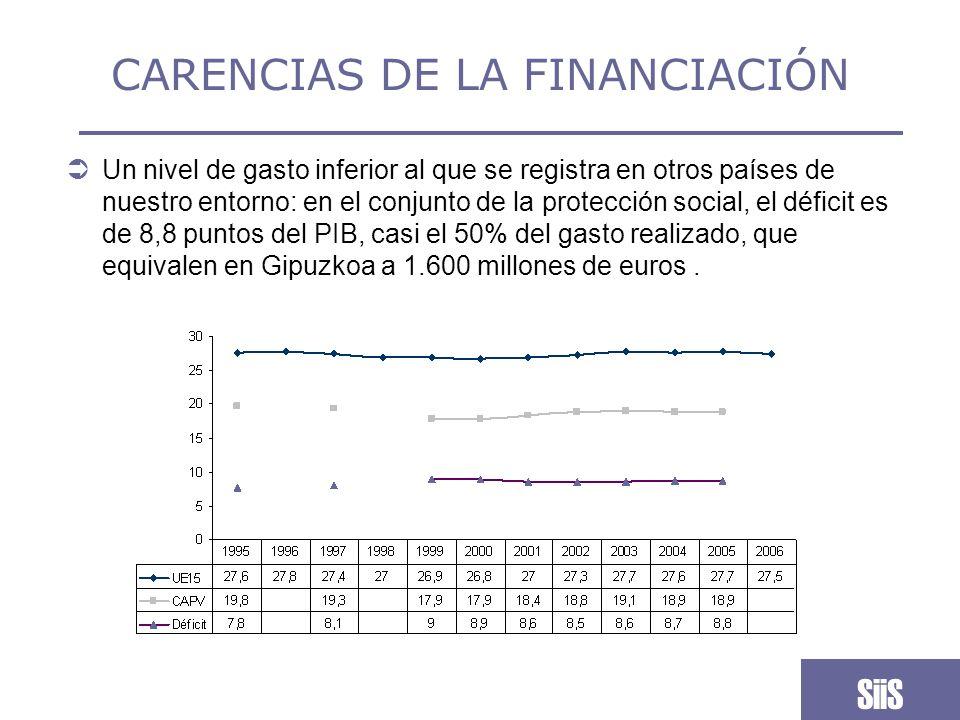 CARENCIAS DE LA FINANCIACIÓN