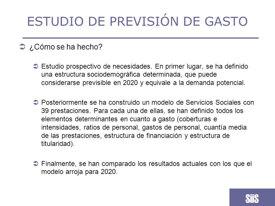 ESTUDIO DE PREVISIÓN DE GASTO