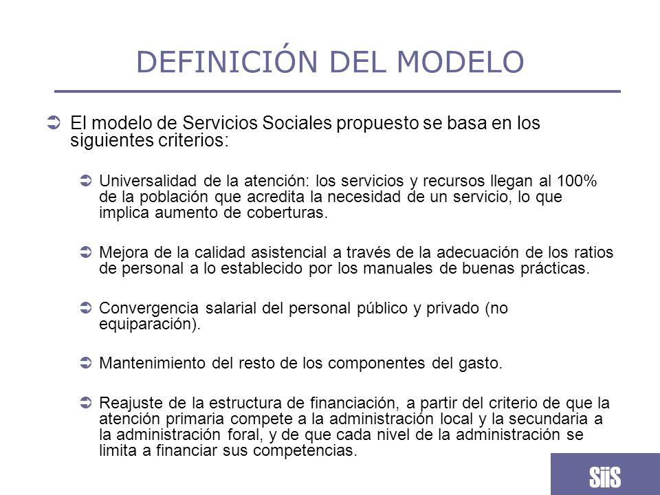 DEFINICIÓN DEL MODELO SiiS