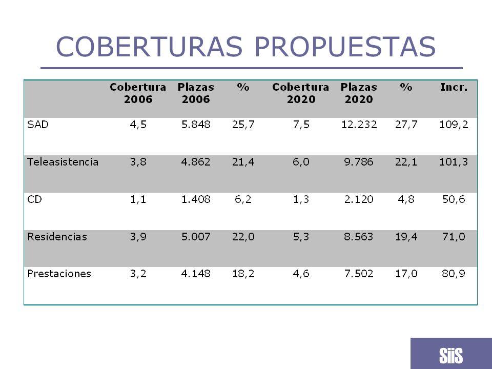COBERTURAS PROPUESTAS