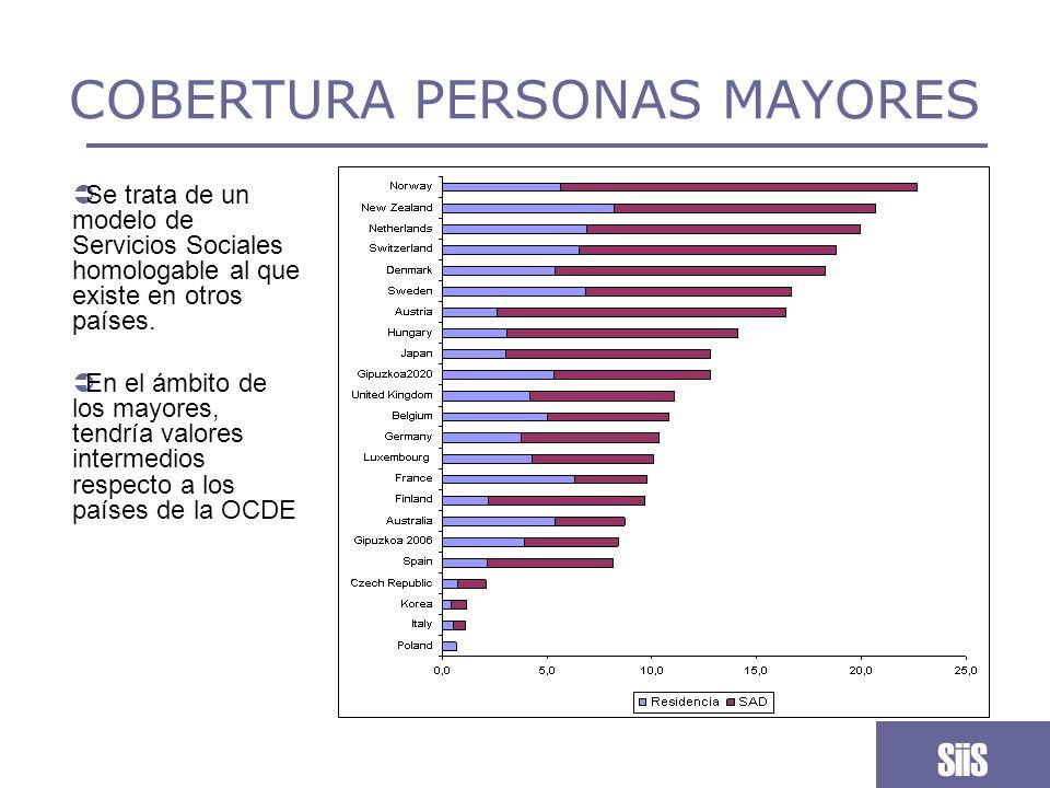 COBERTURA PERSONAS MAYORES