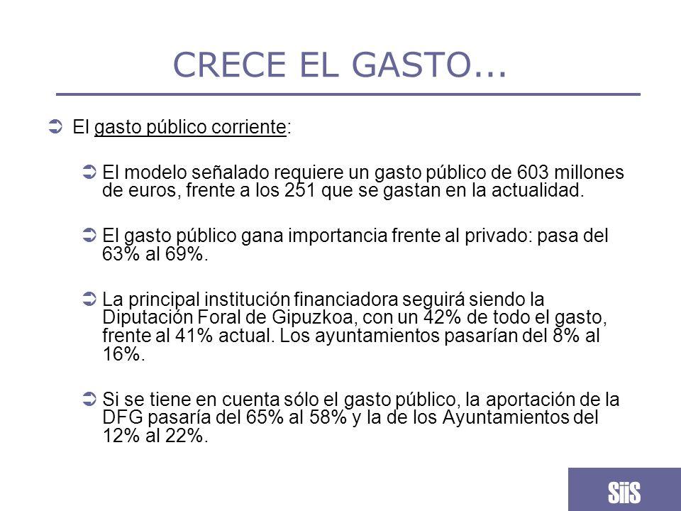 CRECE EL GASTO... SiiS El gasto público corriente: