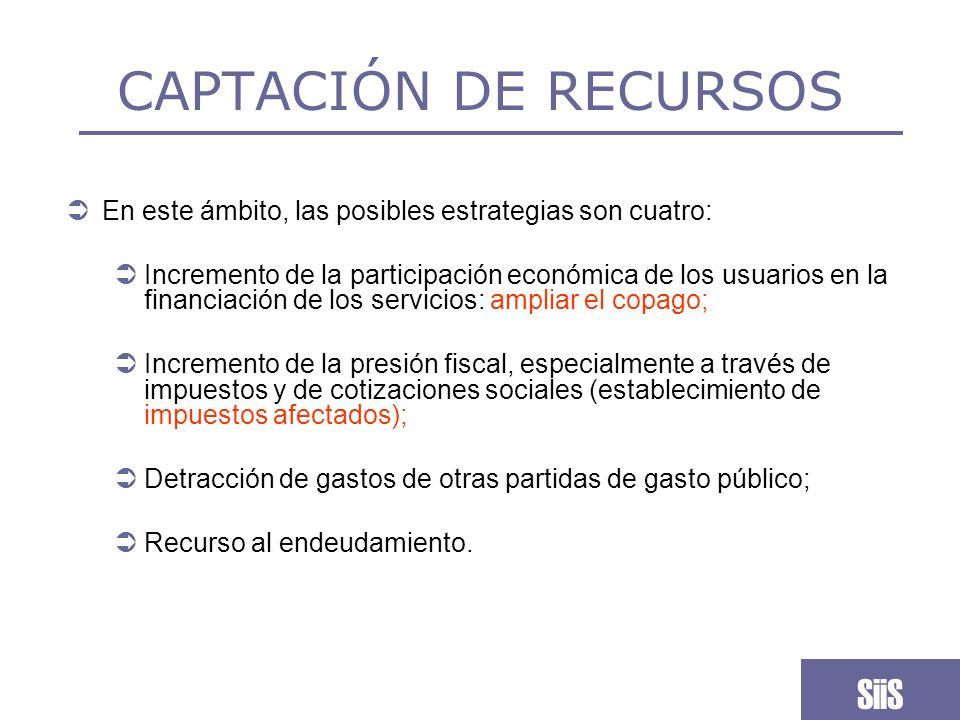 CAPTACIÓN DE RECURSOS SiiS