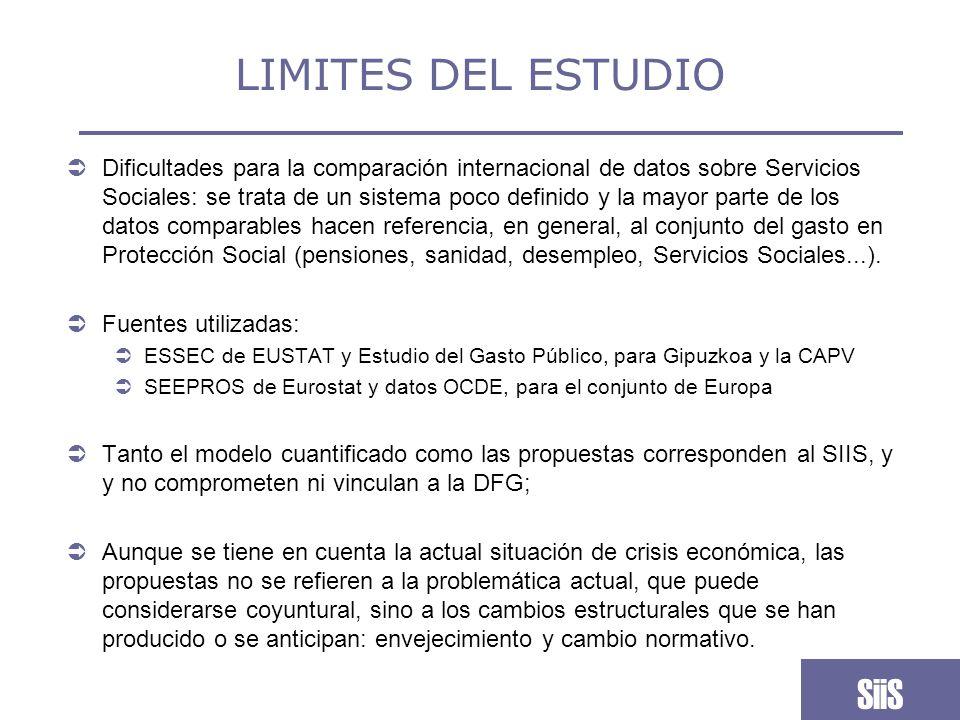 LIMITES DEL ESTUDIO SiiS