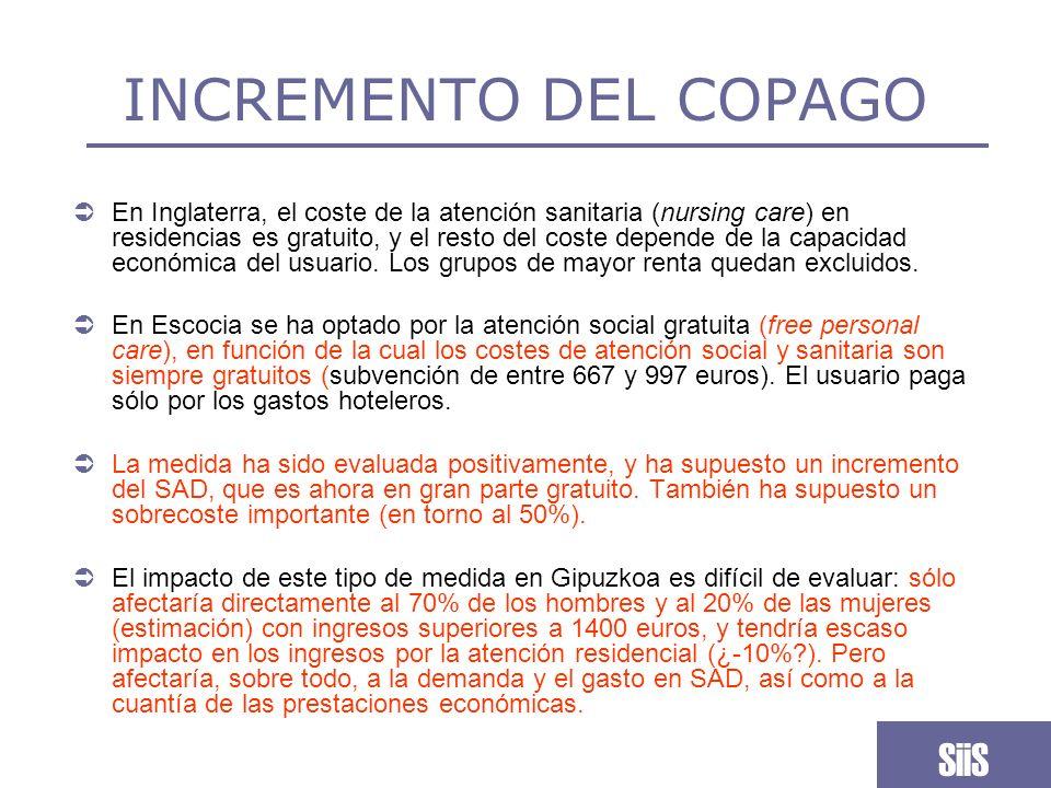INCREMENTO DEL COPAGO SiiS