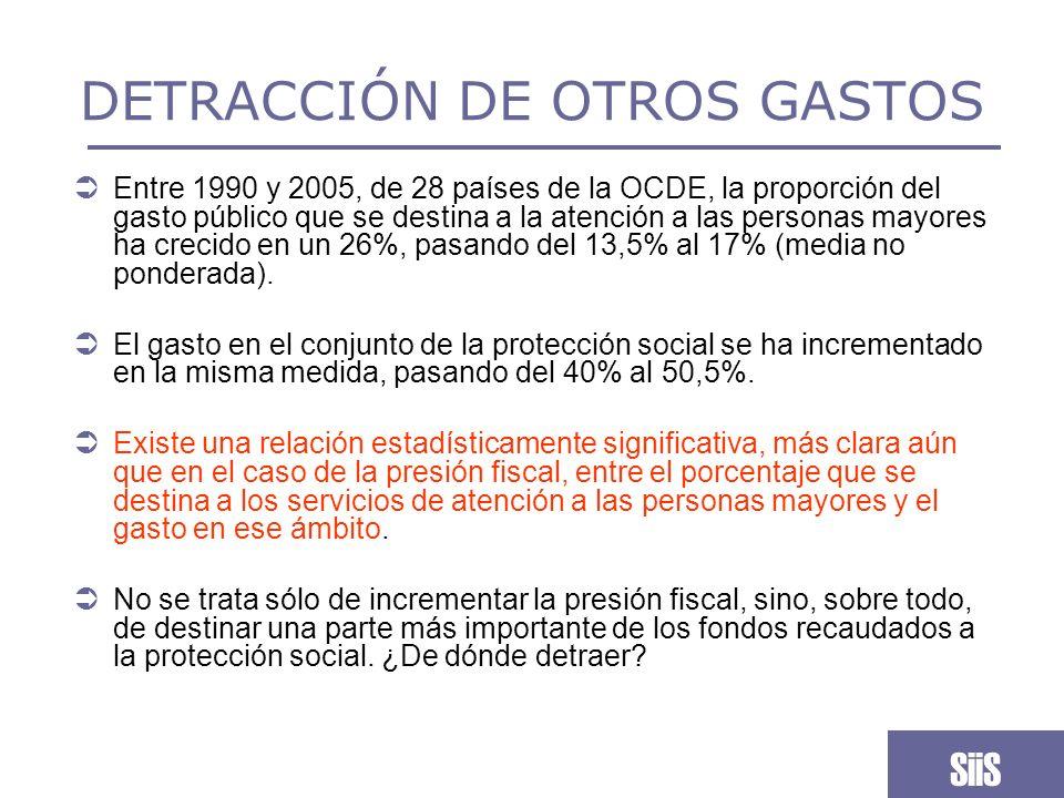 DETRACCIÓN DE OTROS GASTOS