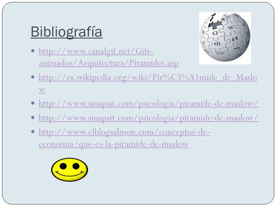Bibliografía http://www.canalgif.net/Gifs- animados/Arquitectura/Piramides.asp. http://es.wikipedia.org/wiki/Pir%C3%A1mide_de_Maslo w.