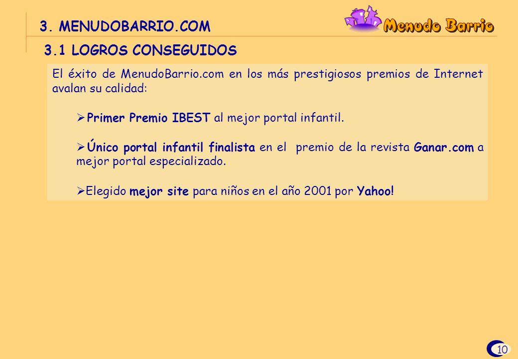 3. MENUDOBARRIO.COM 3.1 LOGROS CONSEGUIDOS