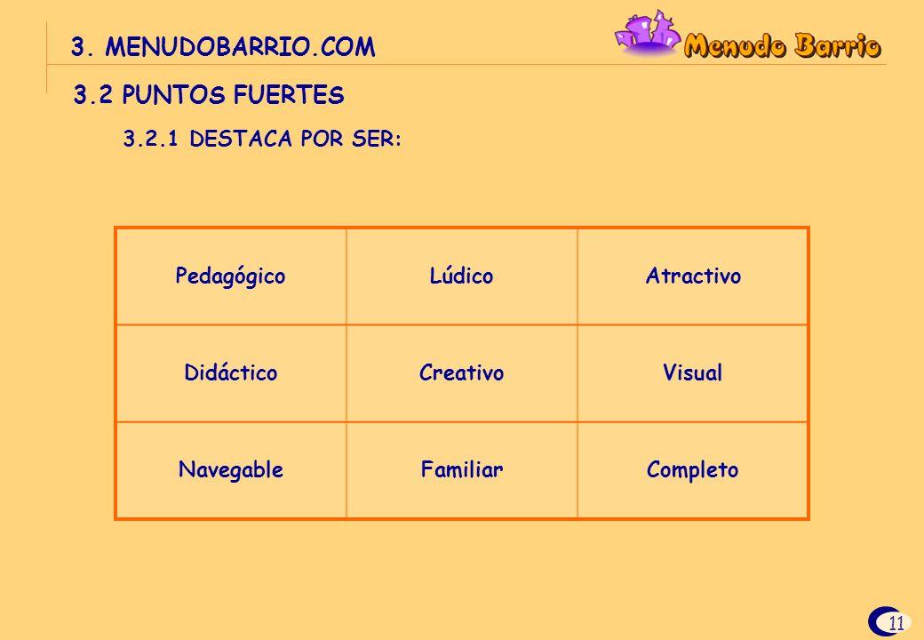 3. MENUDOBARRIO.COM 3.2 PUNTOS FUERTES 3.2.1 DESTACA POR SER: