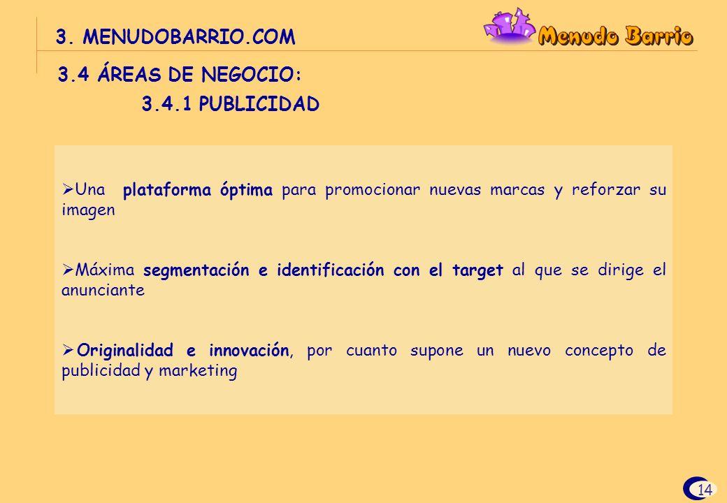 3. MENUDOBARRIO.COM 3.4 ÁREAS DE NEGOCIO: 3.4.1 PUBLICIDAD