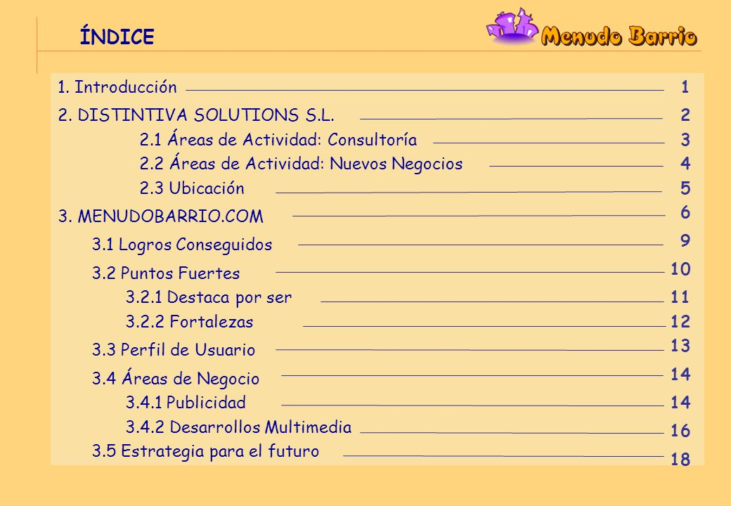 ÍNDICE 1. Introducción 2. DISTINTIVA SOLUTIONS S.L.