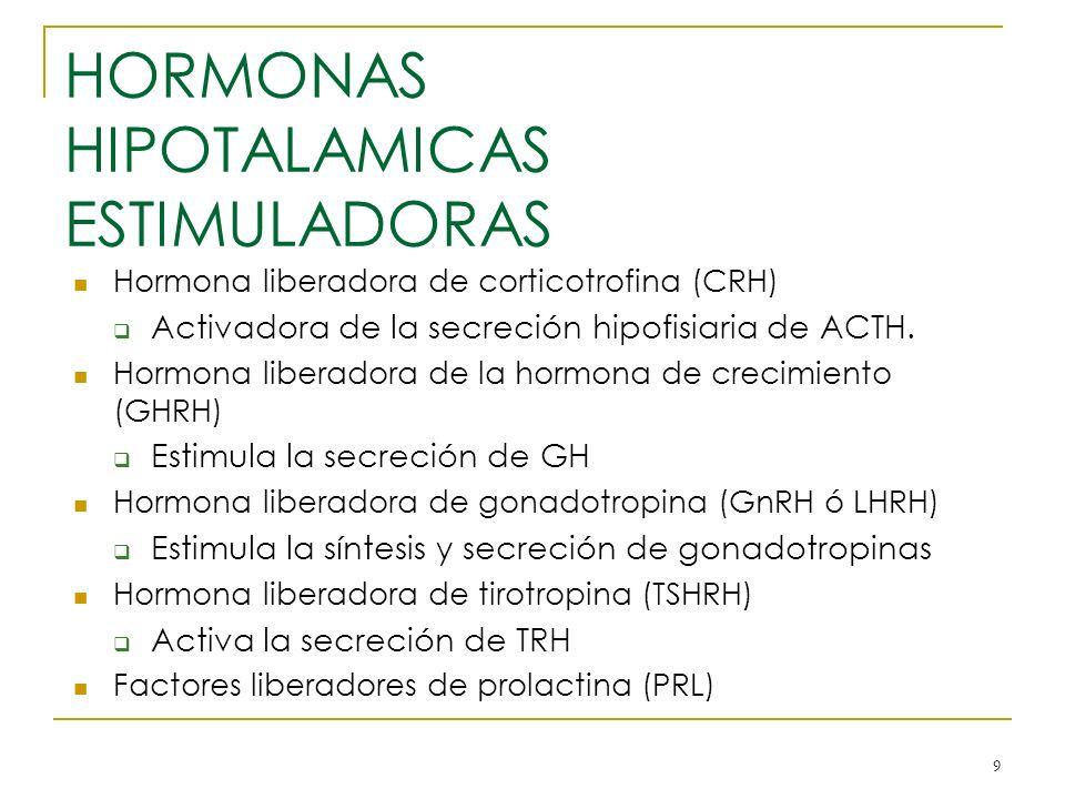 HORMONAS HIPOTALAMICAS ESTIMULADORAS