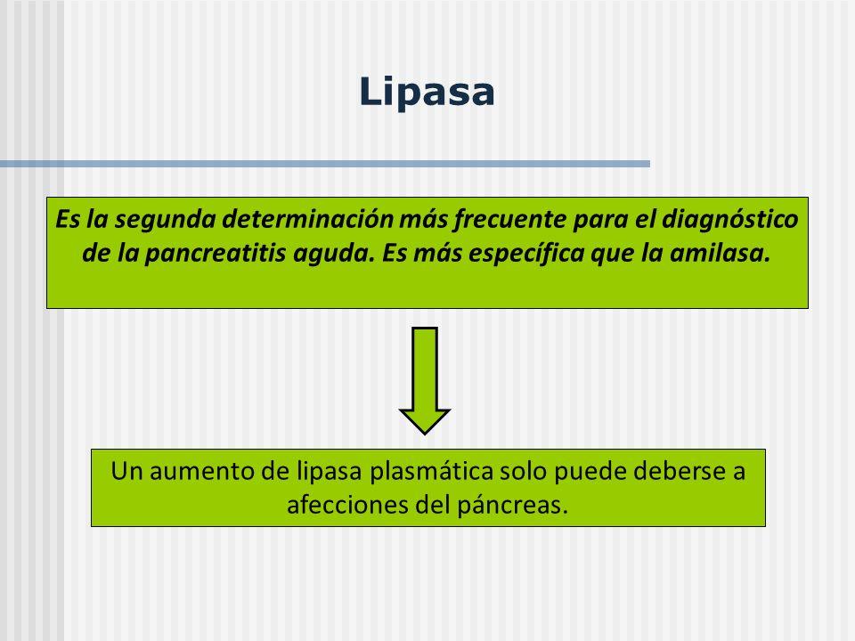 Lipasa Es la segunda determinación más frecuente para el diagnóstico de la pancreatitis aguda. Es más específica que la amilasa.