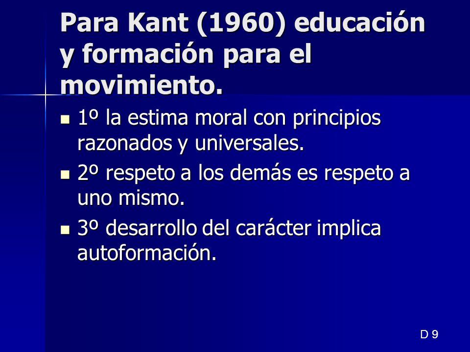 Para Kant (1960) educación y formación para el movimiento.