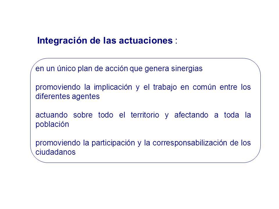 Integración de las actuaciones :