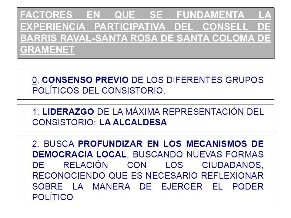FACTORES EN QUE SE FUNDAMENTA LA EXPERIENCIA PARTICIPATIVA DEL CONSELL DE BARRIS RAVAL-SANTA ROSA DE SANTA COLOMA DE GRAMENET